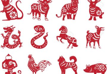 Must Know Origin of The Chinese Zodiac