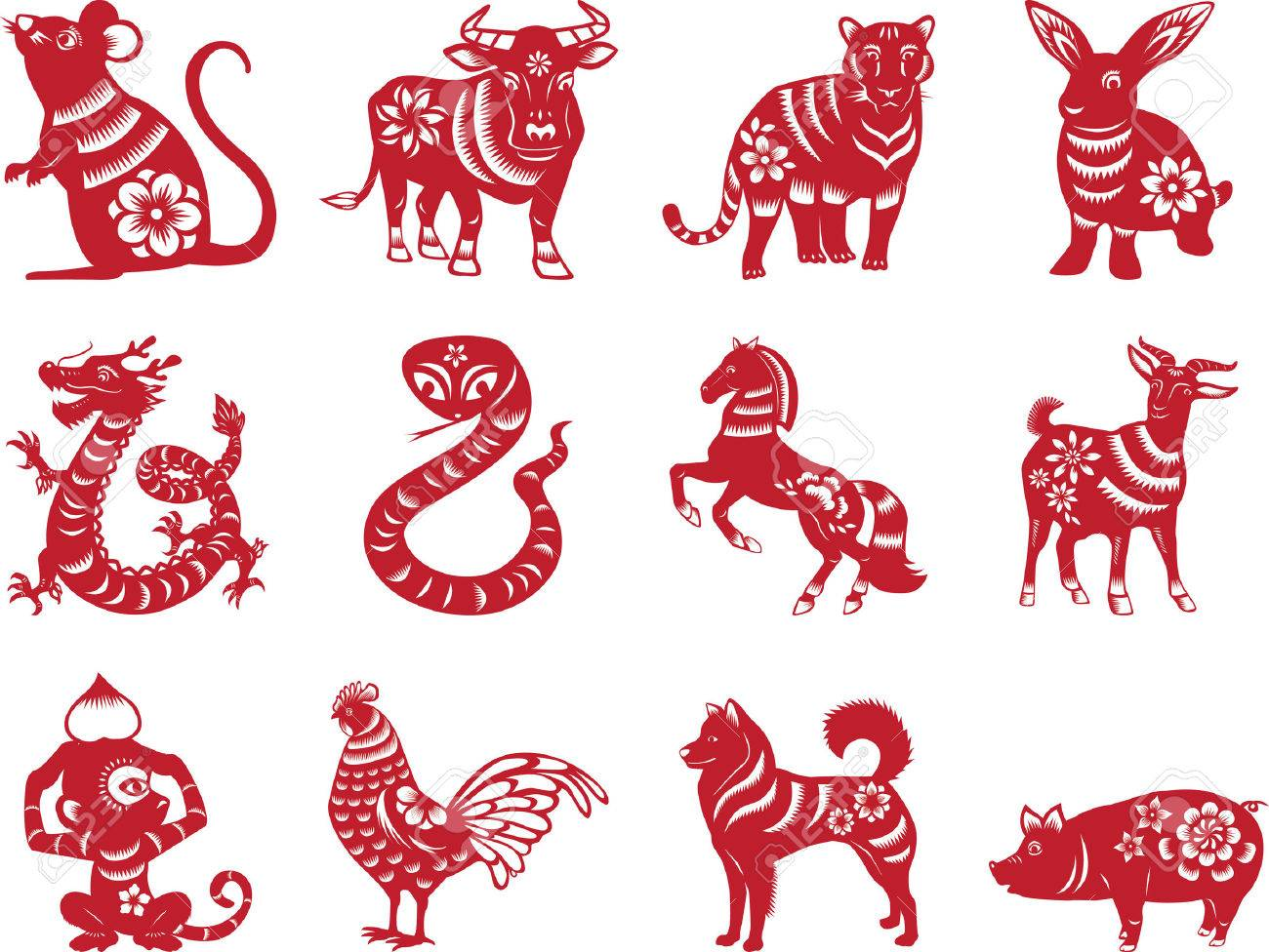 Must Know Origin of The Chinese Zodiac – MyProGuide
